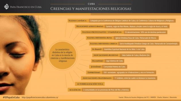 infografia_creeencias-05